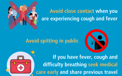 Resources for Coronavirus